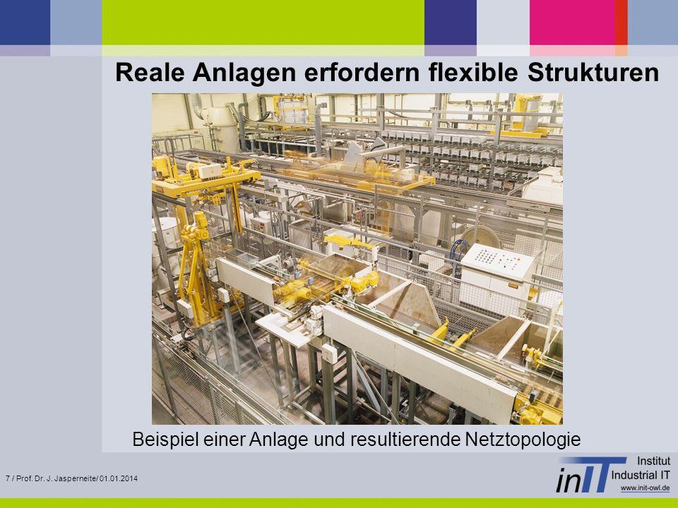 Reale Anlagen erfordern flexible Strukturen
