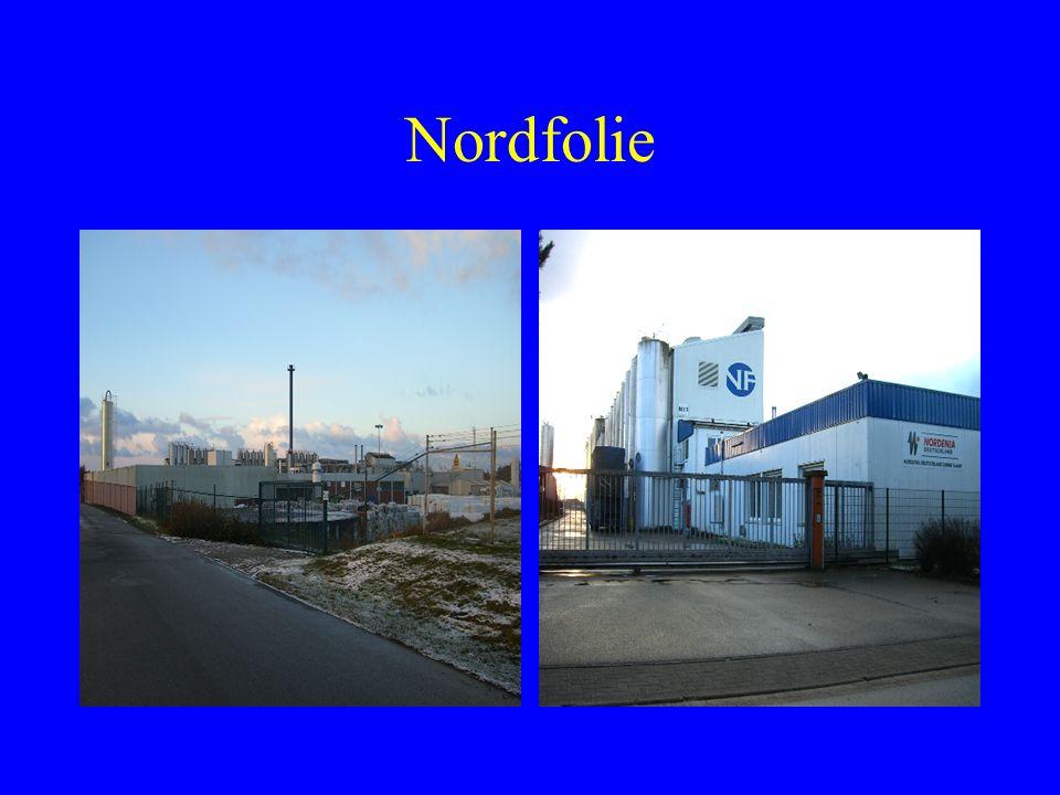 Nordfolie