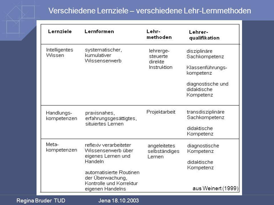 Verschiedene Lernziele – verschiedene Lehr-Lernmethoden
