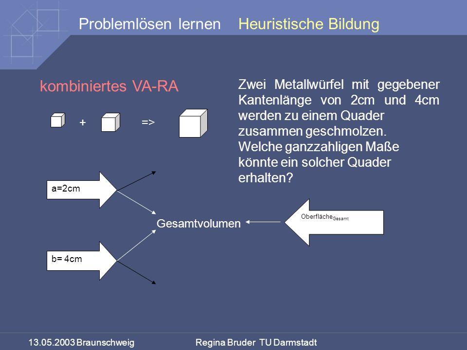 Heuristische Bildung kombiniertes VA-RA