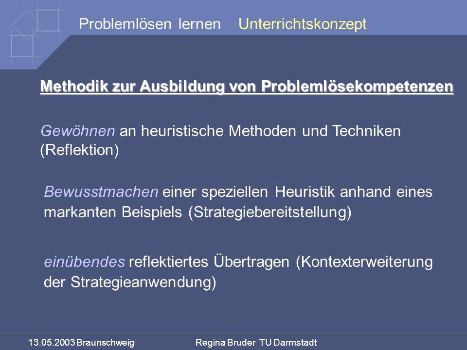 Unterrichtskonzept Methodik zur Ausbildung von Problemlösekompetenzen. Gewöhnen an heuristische Methoden und Techniken (Reflektion)
