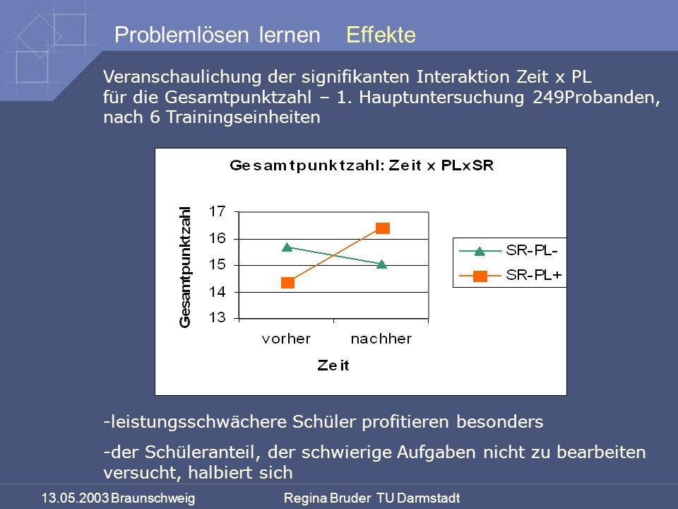 Effekte Veranschaulichung der signifikanten Interaktion Zeit x PL