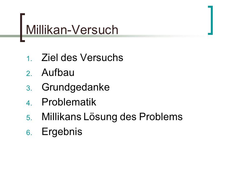 Millikan-Versuch Ziel des Versuchs Aufbau Grundgedanke Problematik