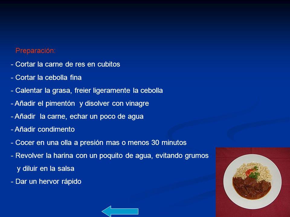 Preparación:- Cortar la carne de res en cubitos. - Cortar la cebolla fina. - Calentar la grasa, freier ligeramente la cebolla.