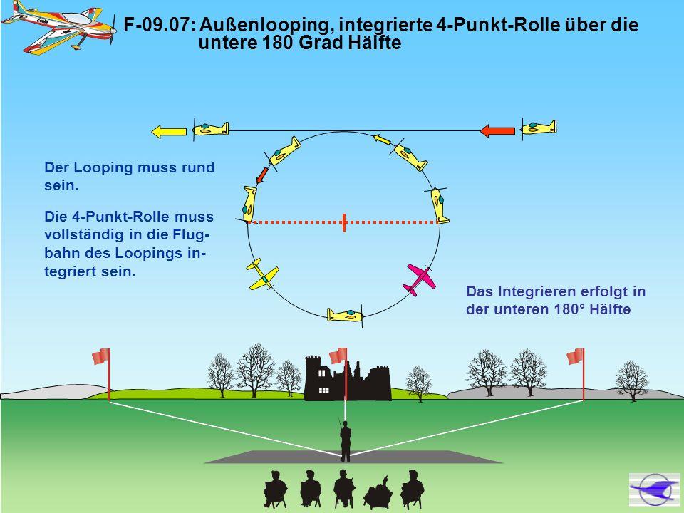 F-09. 07: Außenlooping, integrierte 4-Punkt-Rolle über die