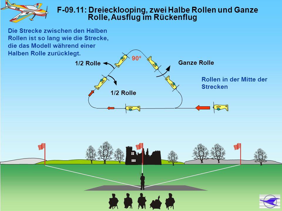 F-09. 11: Dreiecklooping, zwei Halbe Rollen und Ganze
