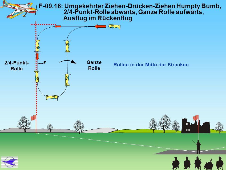 F-09. 16: Umgekehrter Ziehen-Drücken-Ziehen Humpty Bumb,