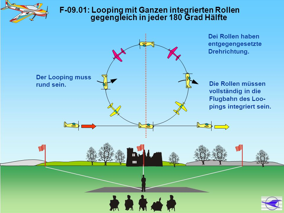 F-09. 01: Looping mit Ganzen integrierten Rollen