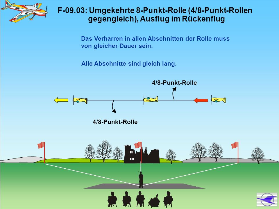 F-09. 03: Umgekehrte 8-Punkt-Rolle (4/8-Punkt-Rollen