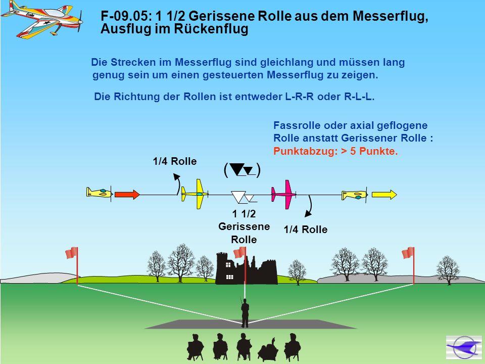 F-09.05: 1 1/2 Gerissene Rolle aus dem Messerflug, Ausflug im Rückenflug