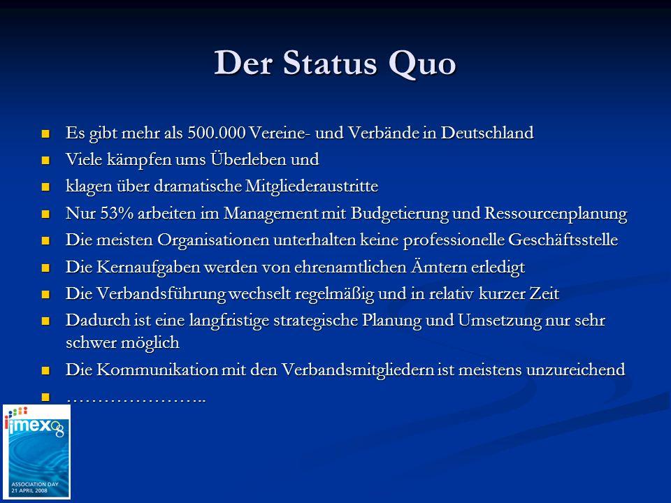 Der Status Quo Es gibt mehr als 500.000 Vereine- und Verbände in Deutschland. Viele kämpfen ums Überleben und.