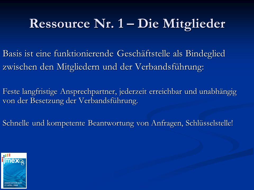 Ressource Nr. 1 – Die Mitglieder