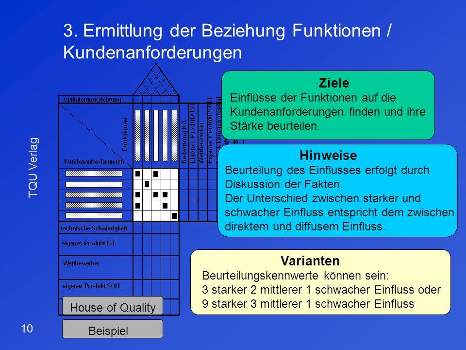3. Ermittlung der Beziehung Funktionen / Kundenanforderungen