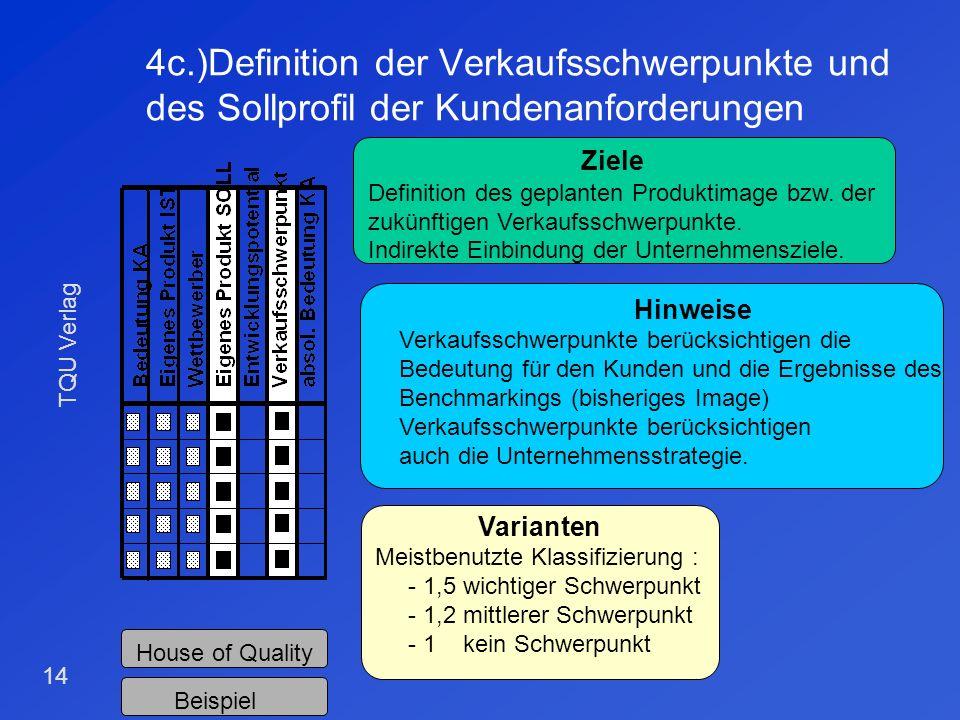 4c.)Definition der Verkaufsschwerpunkte und des Sollprofil der Kundenanforderungen