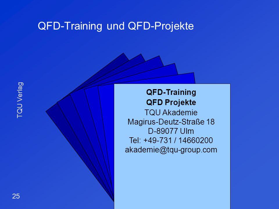 QFD-Training und QFD-Projekte