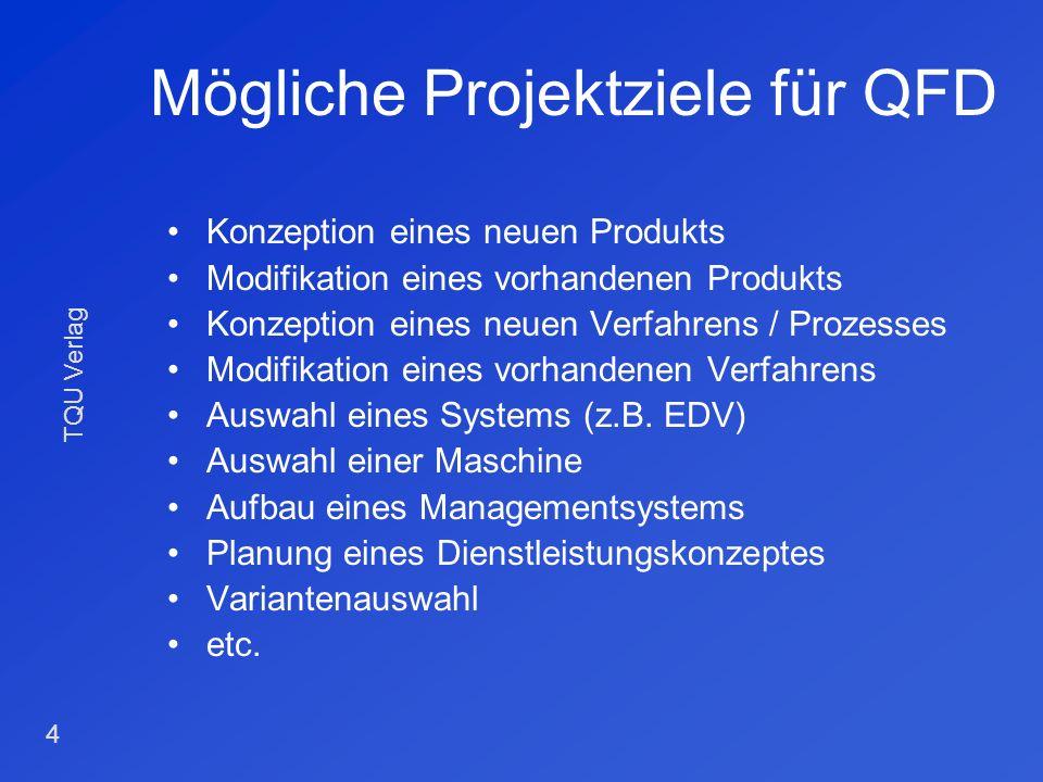 Mögliche Projektziele für QFD