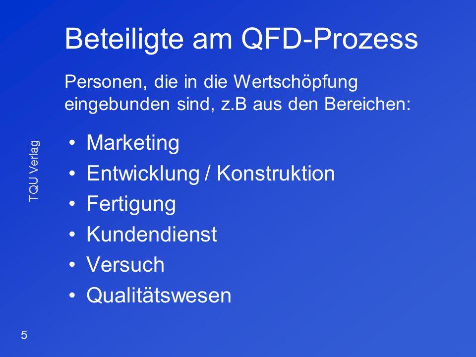 Beteiligte am QFD-Prozess