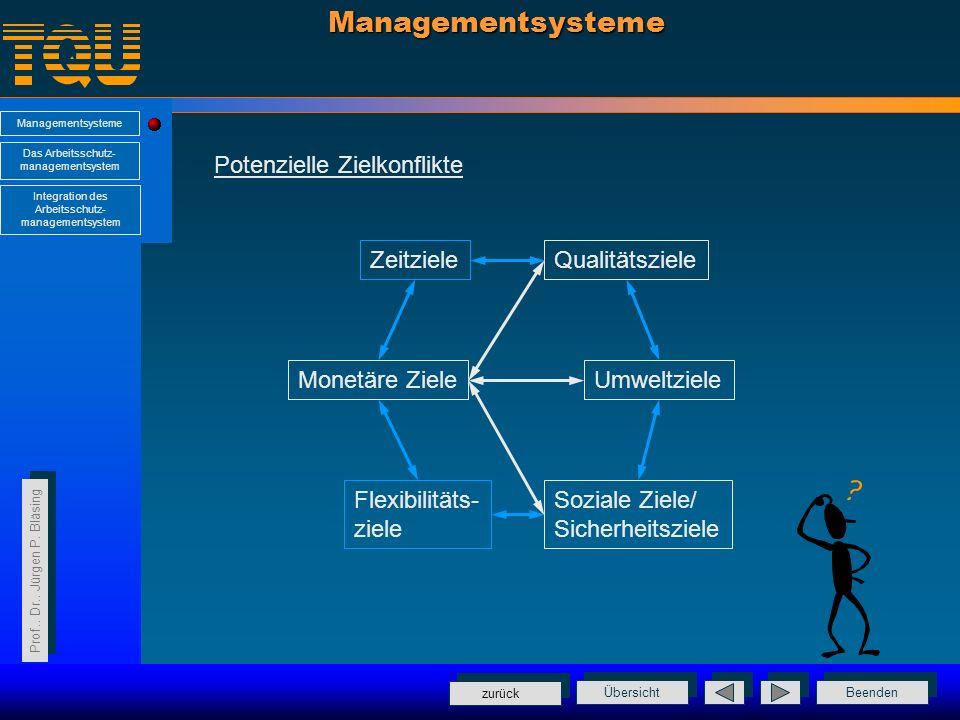 Managementsysteme Potenzielle Zielkonflikte Zeitziele Qualitätsziele