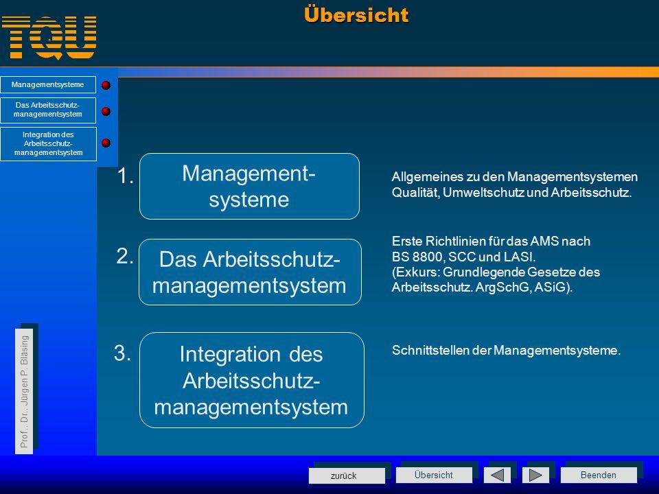 Management-systeme 1. 2. Das Arbeitsschutz- managementsystem 3.