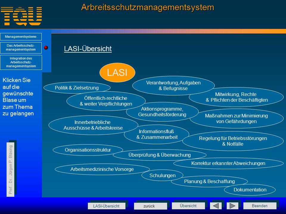 Arbreitsschutzmanagementsystem