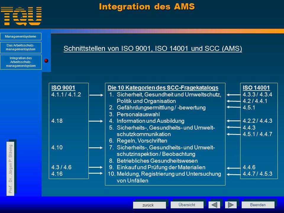 Integration des AMS Schnittstellen von ISO 9001, ISO 14001 und SCC (AMS) ISO 9001. 4.1.1 / 4.1.2.