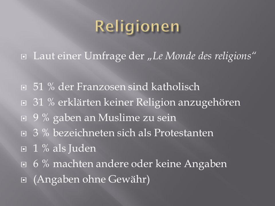 """Religionen Laut einer Umfrage der """"Le Monde des religions"""