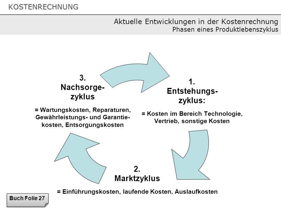 Aktuelle Entwicklungen in der Kostenrechnung Phasen eines Produktlebenszyklus