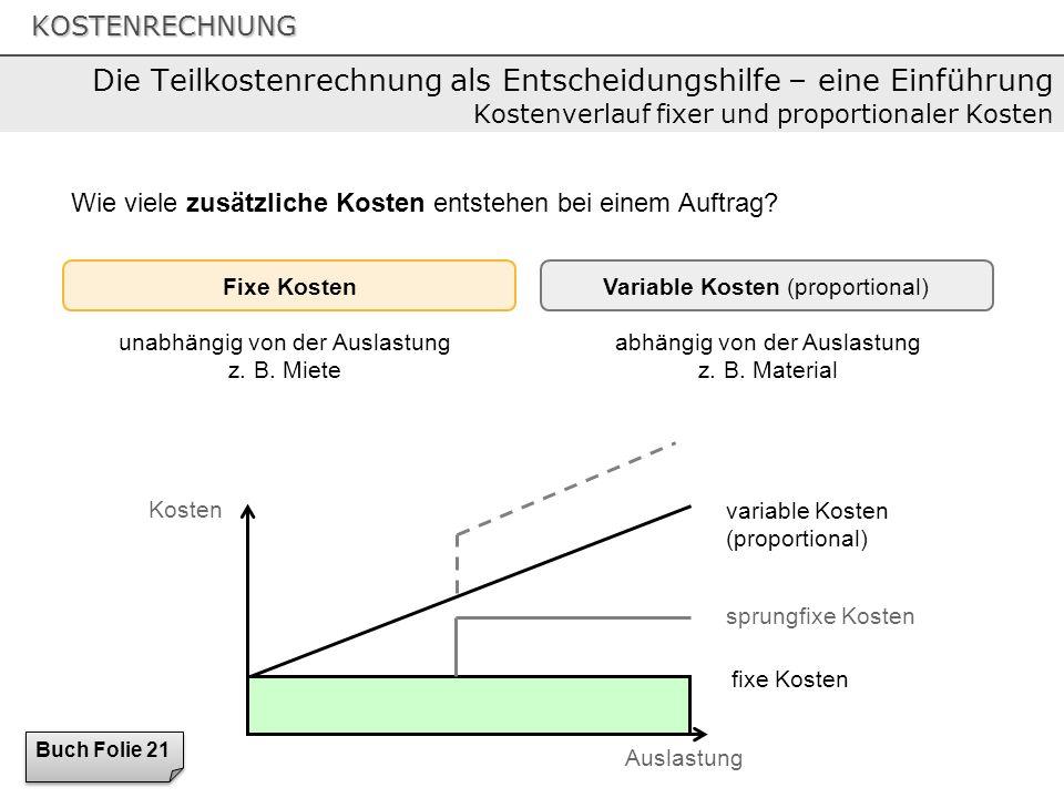 Die Teilkostenrechnung als Entscheidungshilfe – eine Einführung Kostenverlauf fixer und proportionaler Kosten