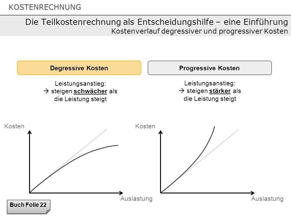 Die Teilkostenrechnung als Entscheidungshilfe – eine Einführung Kostenverlauf degressiver und progressiver Kosten