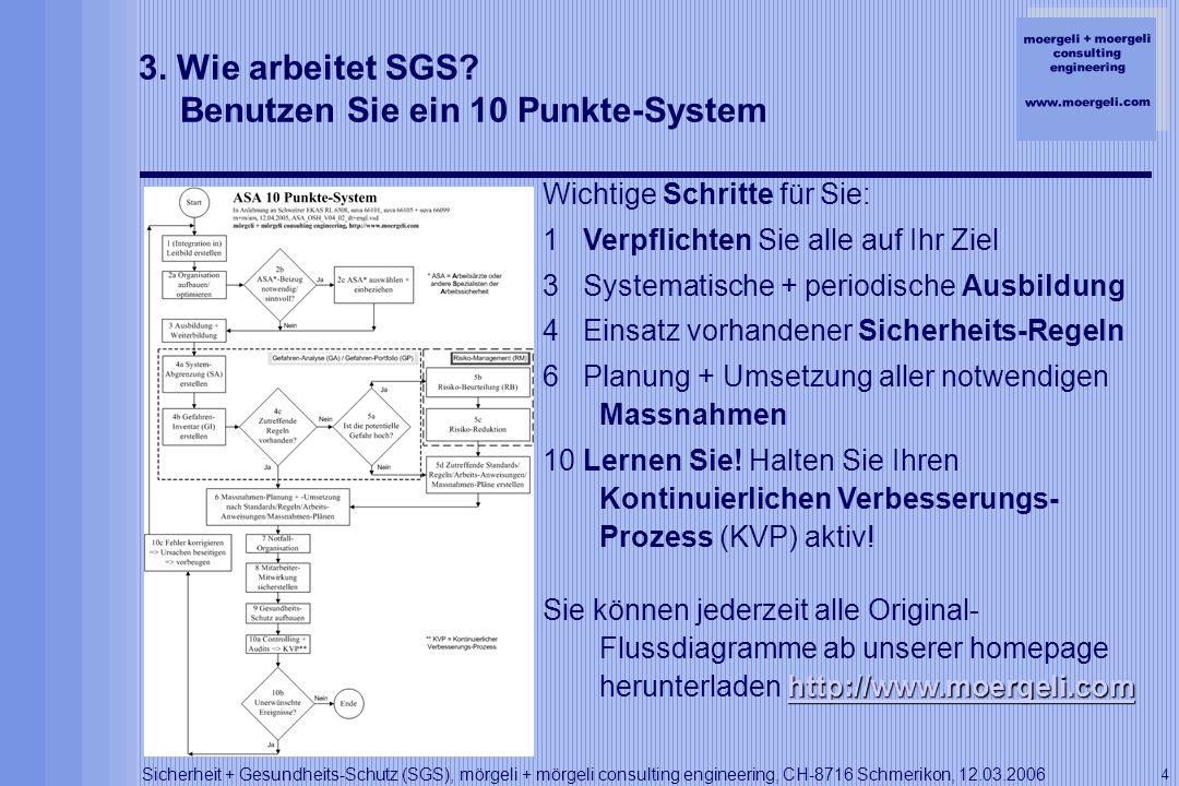 3. Wie arbeitet SGS Benutzen Sie ein 10 Punkte-System