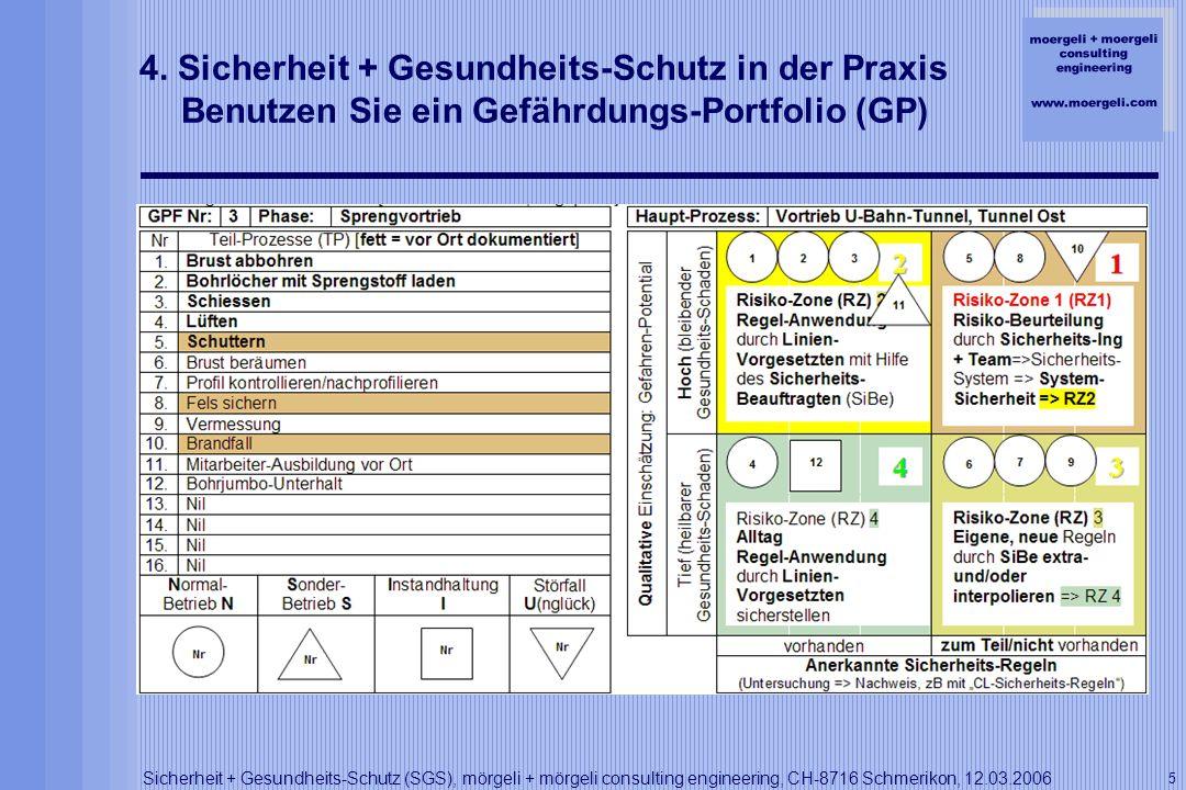 4. Sicherheit + Gesundheits-Schutz in der Praxis Benutzen Sie ein Gefährdungs-Portfolio (GP)