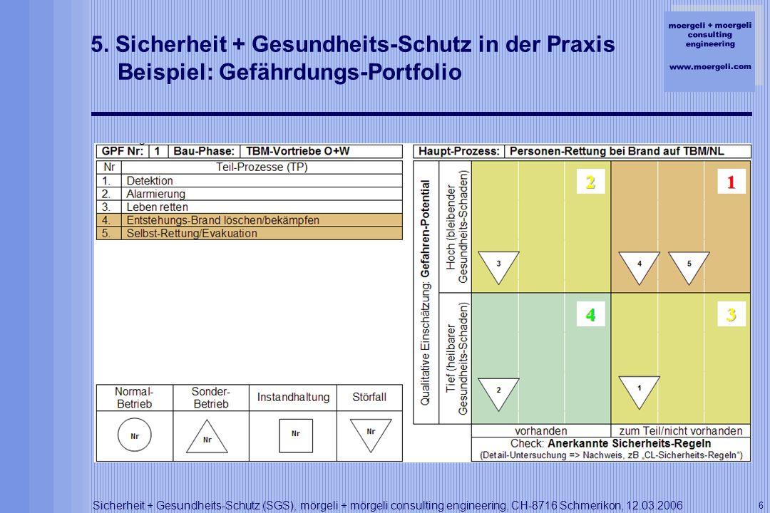 5. Sicherheit + Gesundheits-Schutz in der Praxis Beispiel: Gefährdungs-Portfolio