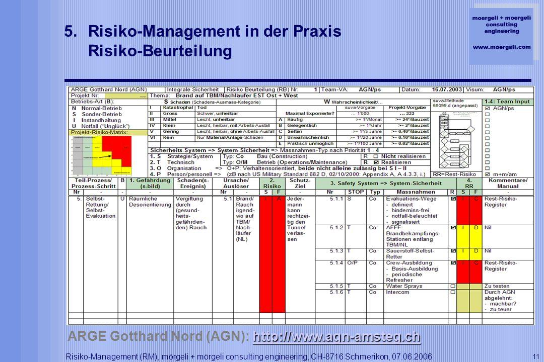 Risiko-Management in der Praxis Risiko-Beurteilung