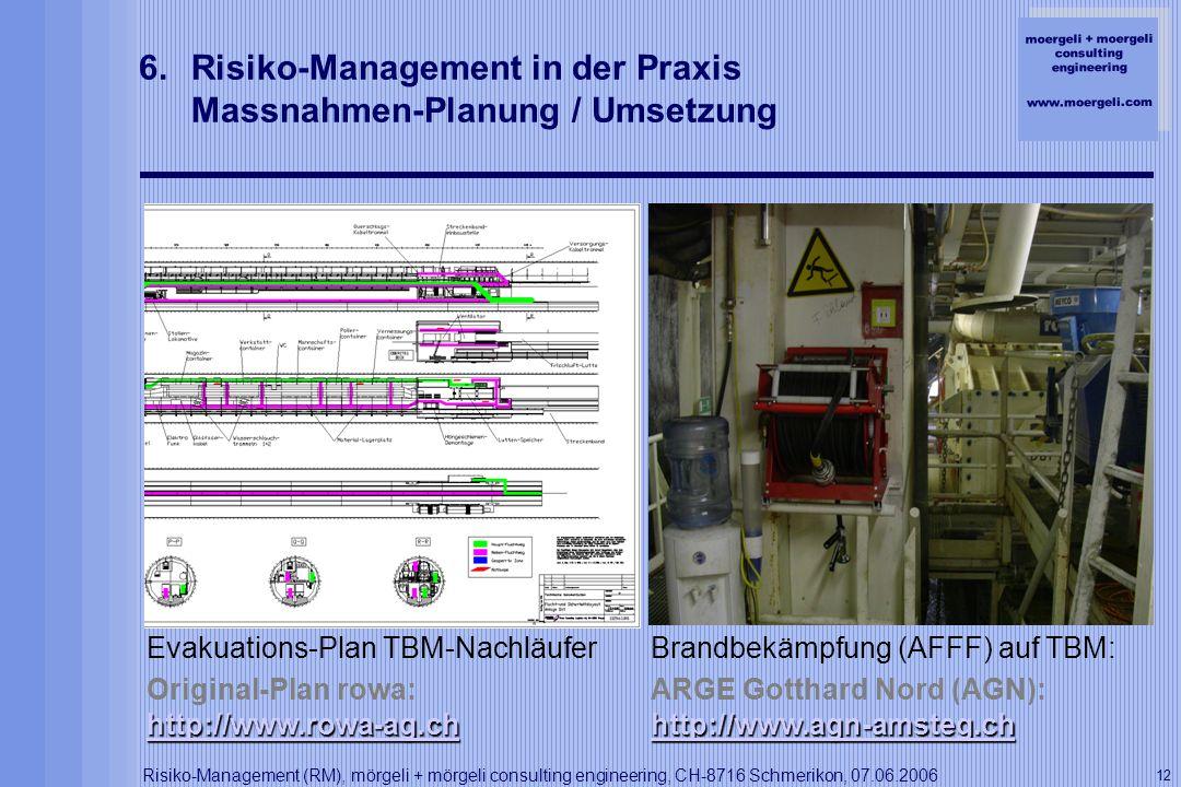 Risiko-Management in der Praxis Massnahmen-Planung / Umsetzung