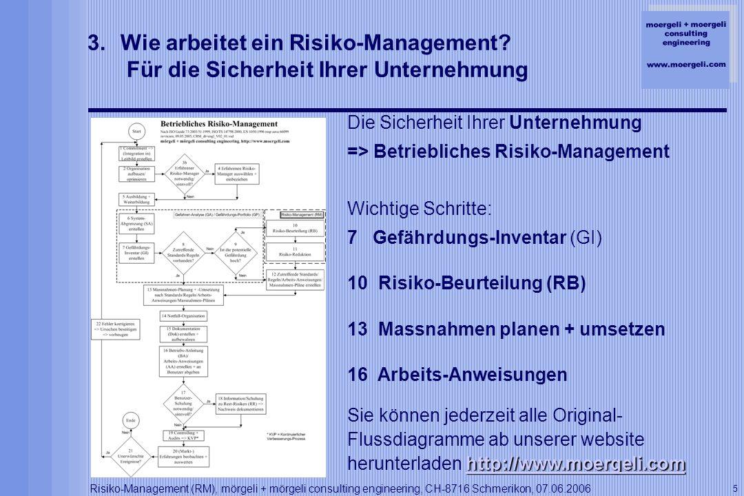 Wie arbeitet ein Risiko-Management