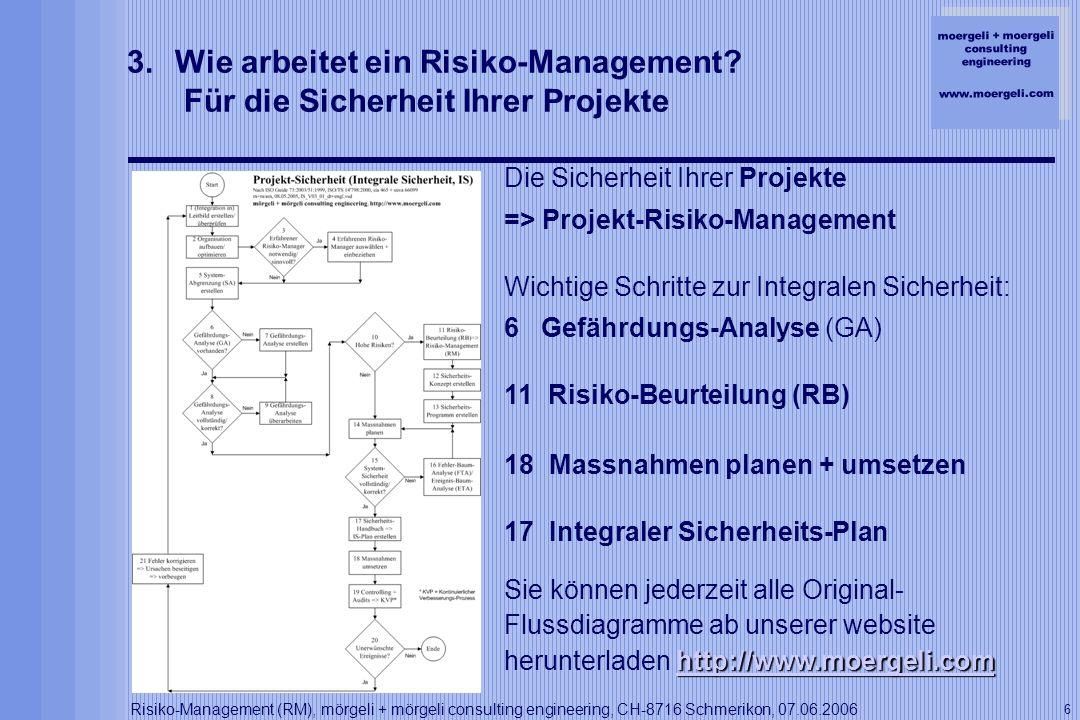 Wie arbeitet ein Risiko-Management Für die Sicherheit Ihrer Projekte