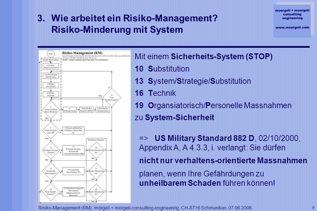 Wie arbeitet ein Risiko-Management Risiko-Minderung mit System