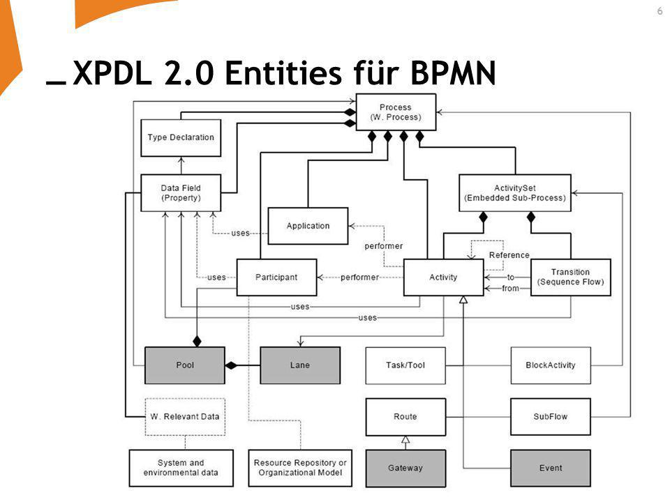 XPDL 2.0 Entities für BPMN