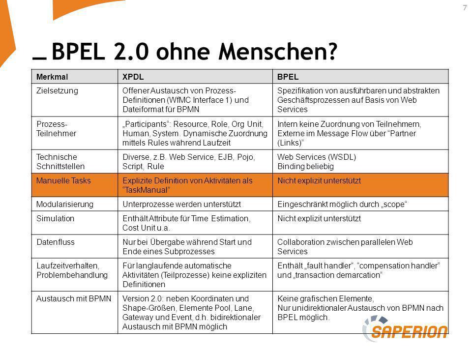 BPEL 2.0 ohne Menschen Merkmal XPDL BPEL Zielsetzung