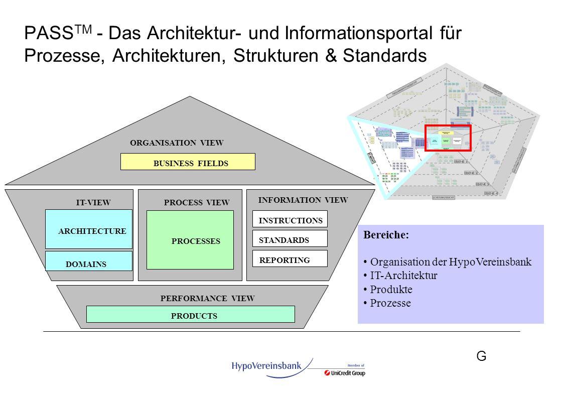 PASSTM - Das Architektur- und Informationsportal für Prozesse, Architekturen, Strukturen & Standards
