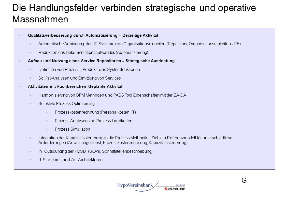 Die Handlungsfelder verbinden strategische und operative Massnahmen