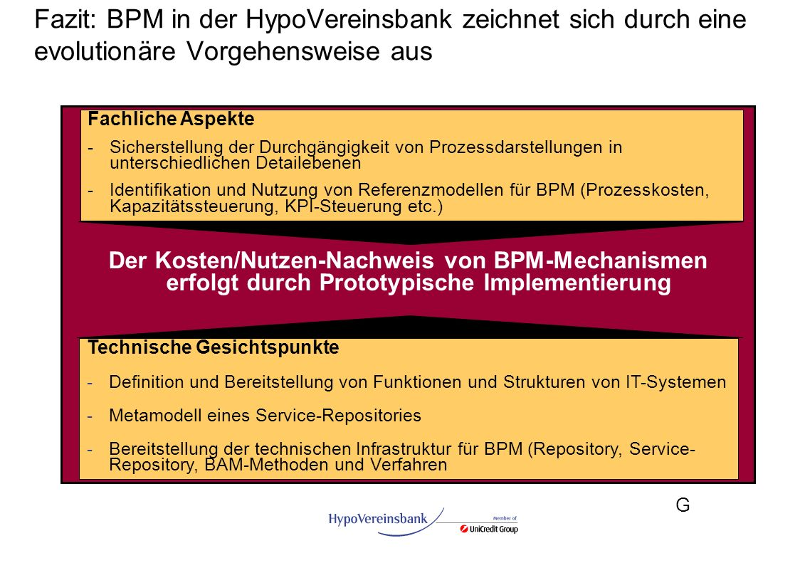 Fazit: BPM in der HypoVereinsbank zeichnet sich durch eine evolutionäre Vorgehensweise aus