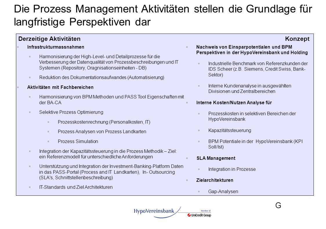 Die Prozess Management Aktivitäten stellen die Grundlage für langfristige Perspektiven dar