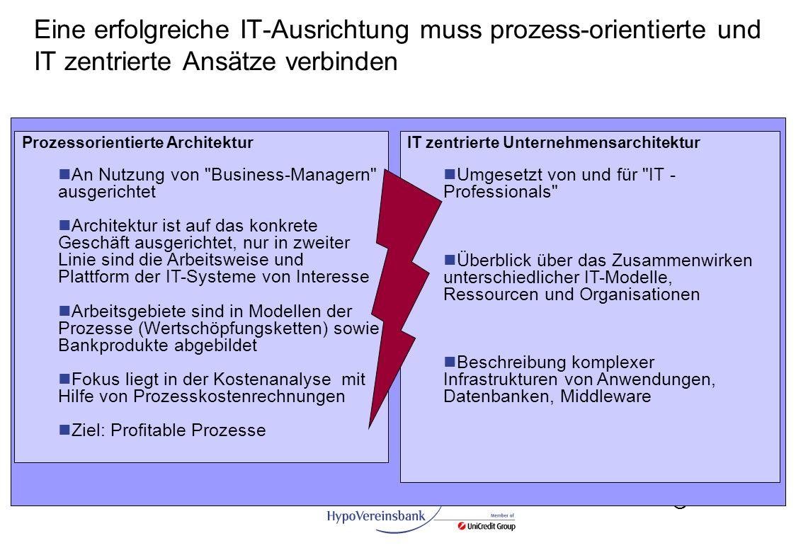 Eine erfolgreiche IT-Ausrichtung muss prozess-orientierte und IT zentrierte Ansätze verbinden