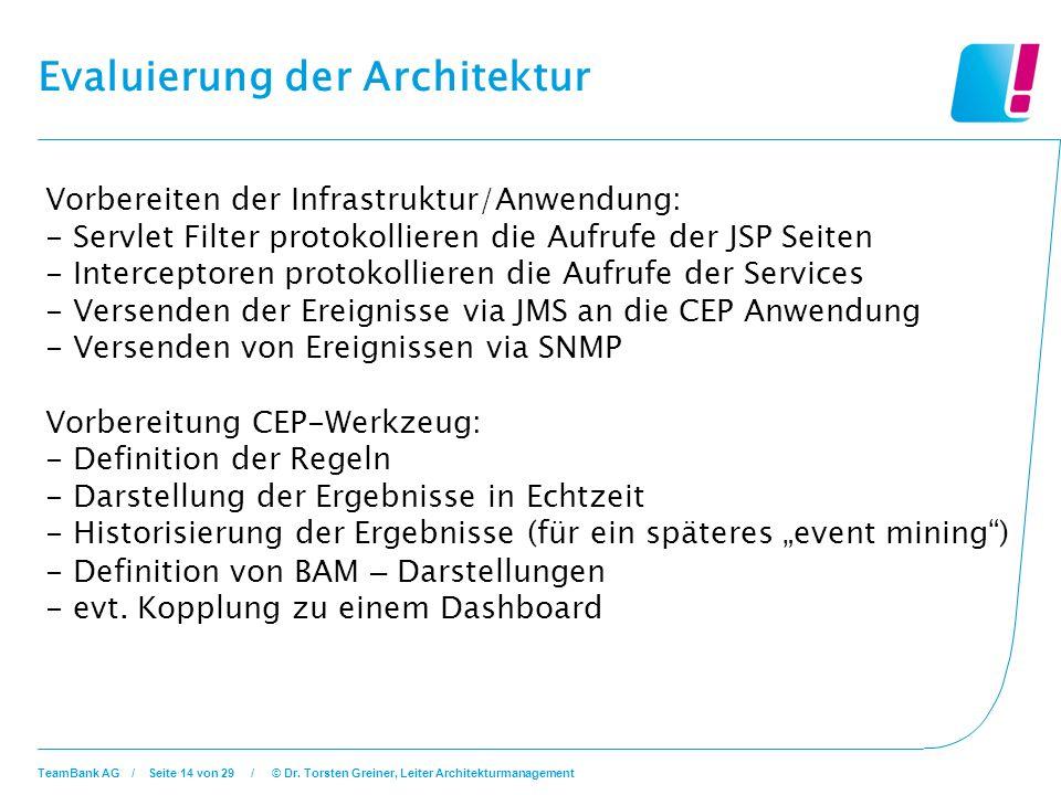 Evaluierung der Architektur