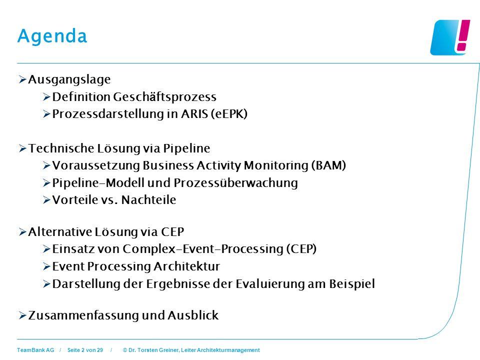 Agenda Ausgangslage Definition Geschäftsprozess
