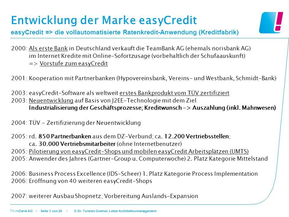 Entwicklung der Marke easyCredit