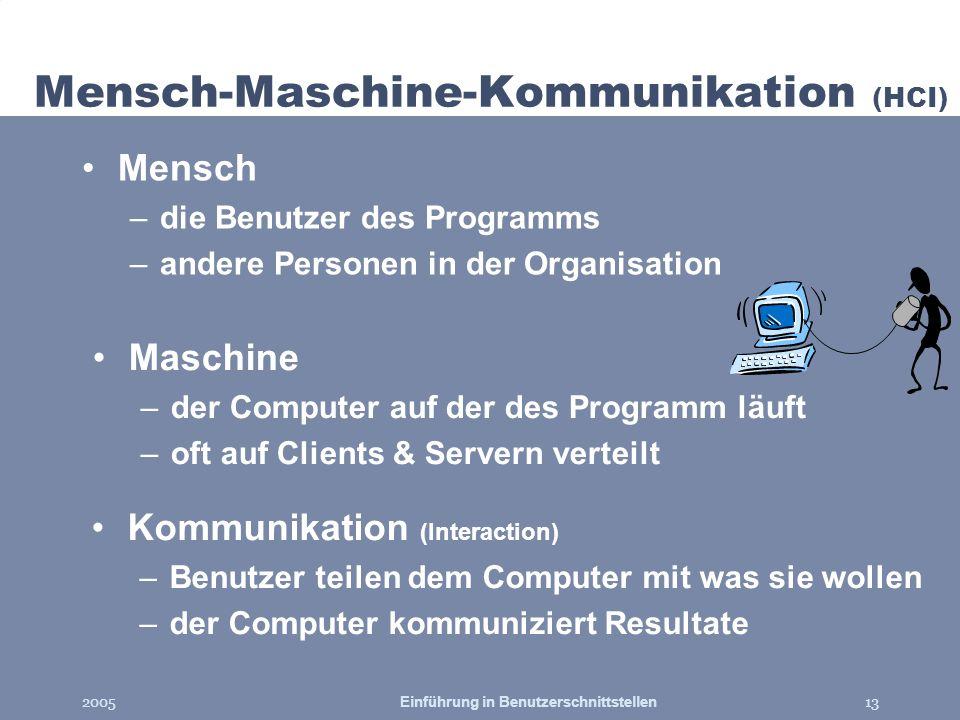 Mensch-Maschine-Kommunikation (HCI)