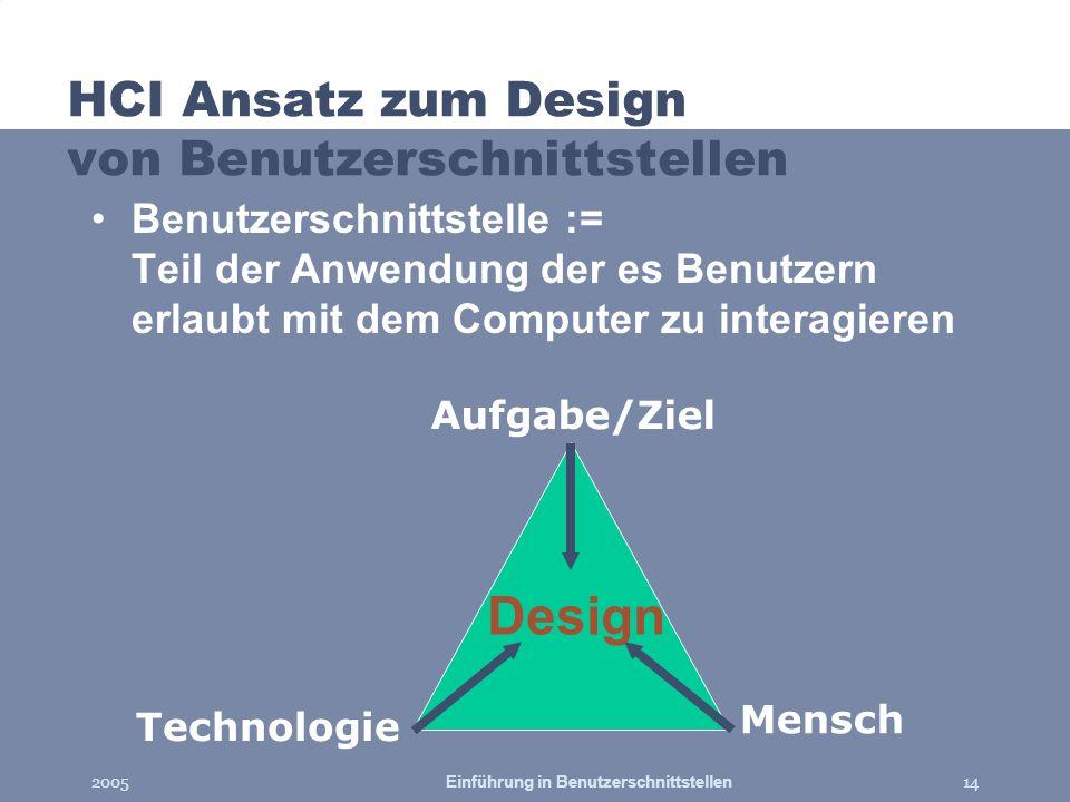 HCI Ansatz zum Design von Benutzerschnittstellen