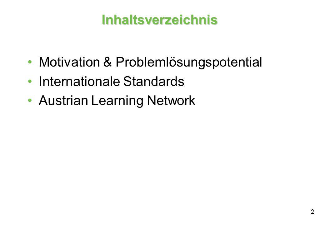 Inhaltsverzeichnis Motivation & Problemlösungspotential.